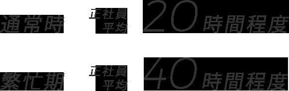 通常時 正社員 平均  20時間程度 , 繁忙期 正社員 平均  40時間程度